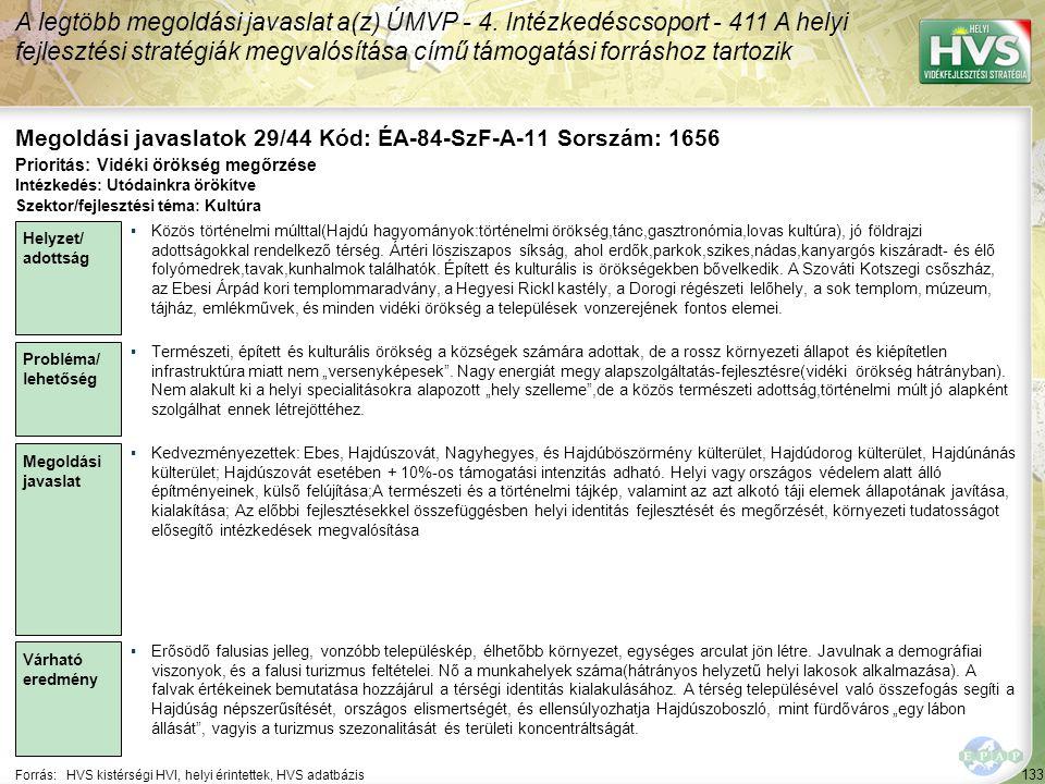 133 Forrás:HVS kistérségi HVI, helyi érintettek, HVS adatbázis Megoldási javaslatok 29/44 Kód: ÉA-84-SzF-A-11 Sorszám: 1656 A legtöbb megoldási javasl