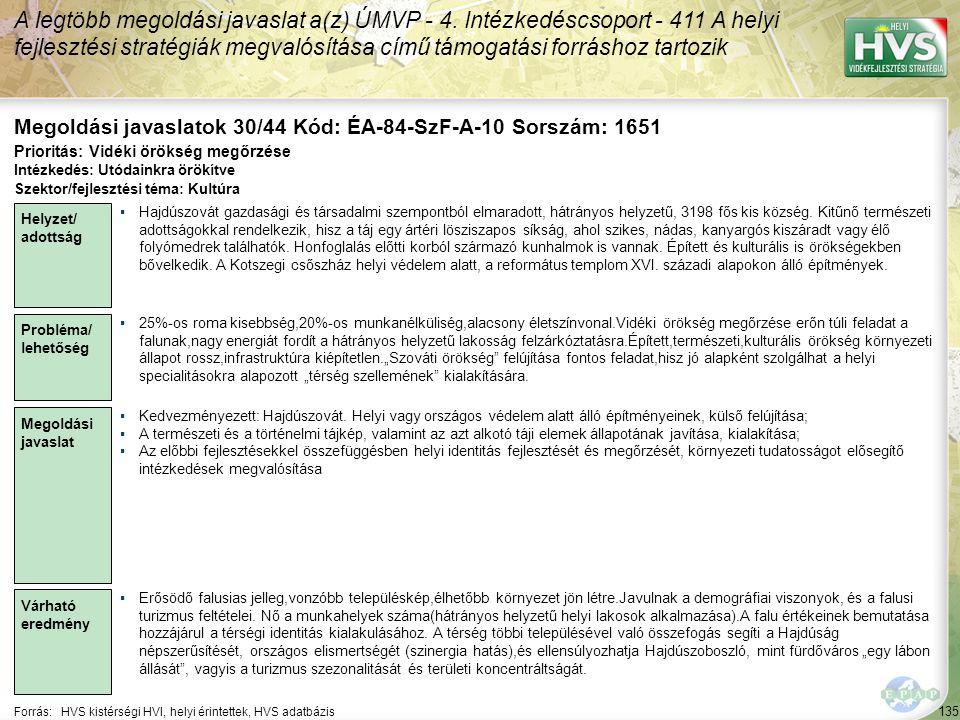 135 Forrás:HVS kistérségi HVI, helyi érintettek, HVS adatbázis Megoldási javaslatok 30/44 Kód: ÉA-84-SzF-A-10 Sorszám: 1651 A legtöbb megoldási javasl