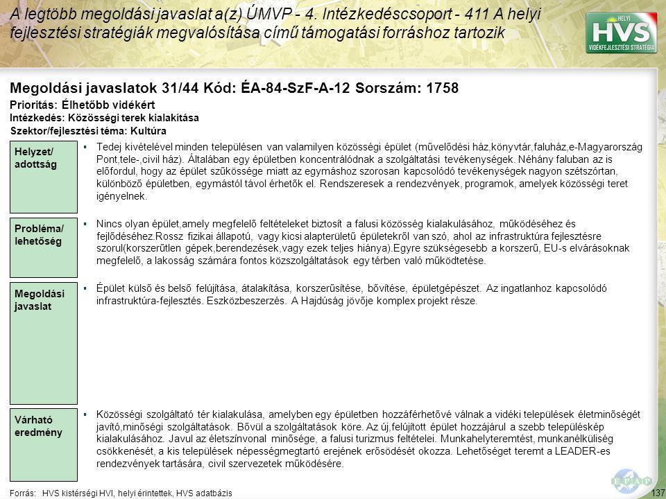 137 Forrás:HVS kistérségi HVI, helyi érintettek, HVS adatbázis Megoldási javaslatok 31/44 Kód: ÉA-84-SzF-A-12 Sorszám: 1758 A legtöbb megoldási javasl