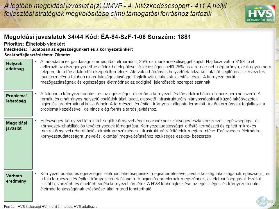 143 Forrás:HVS kistérségi HVI, helyi érintettek, HVS adatbázis Megoldási javaslatok 34/44 Kód: ÉA-84-SzF-1-06 Sorszám: 1881 A legtöbb megoldási javasl