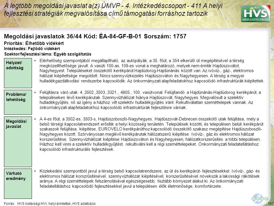 147 Forrás:HVS kistérségi HVI, helyi érintettek, HVS adatbázis Megoldási javaslatok 36/44 Kód: ÉA-84-GF-B-01 Sorszám: 1757 A legtöbb megoldási javasla