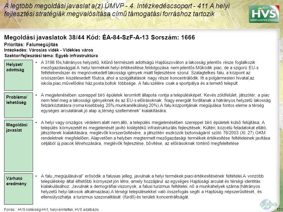 151 Forrás:HVS kistérségi HVI, helyi érintettek, HVS adatbázis Megoldási javaslatok 38/44 Kód: ÉA-84-SzF-A-13 Sorszám: 1666 A legtöbb megoldási javasl