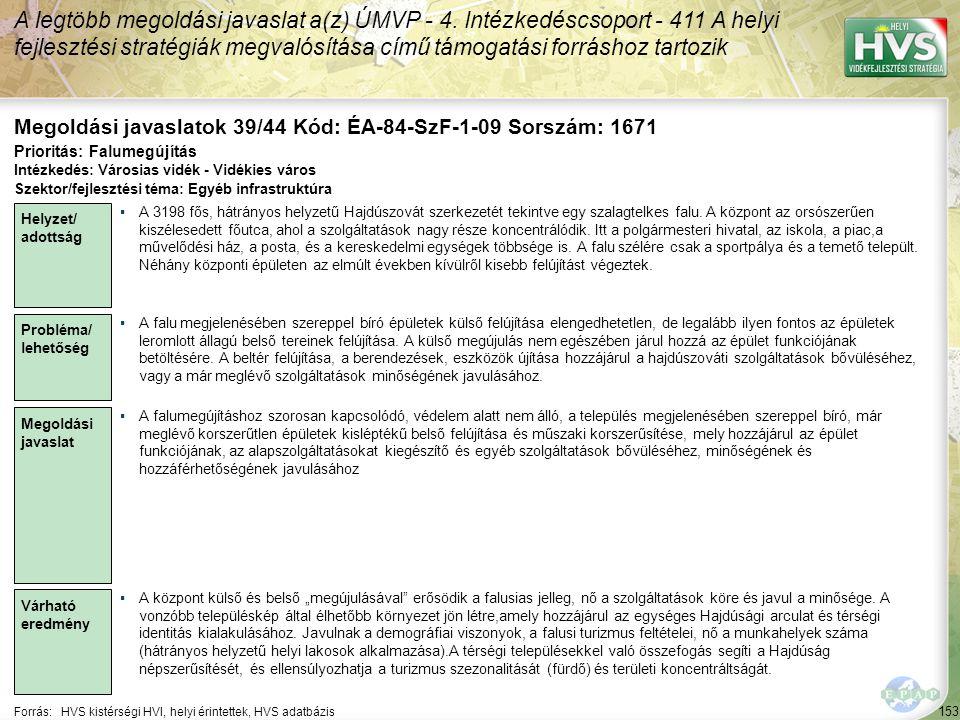 153 Forrás:HVS kistérségi HVI, helyi érintettek, HVS adatbázis Megoldási javaslatok 39/44 Kód: ÉA-84-SzF-1-09 Sorszám: 1671 A legtöbb megoldási javasl
