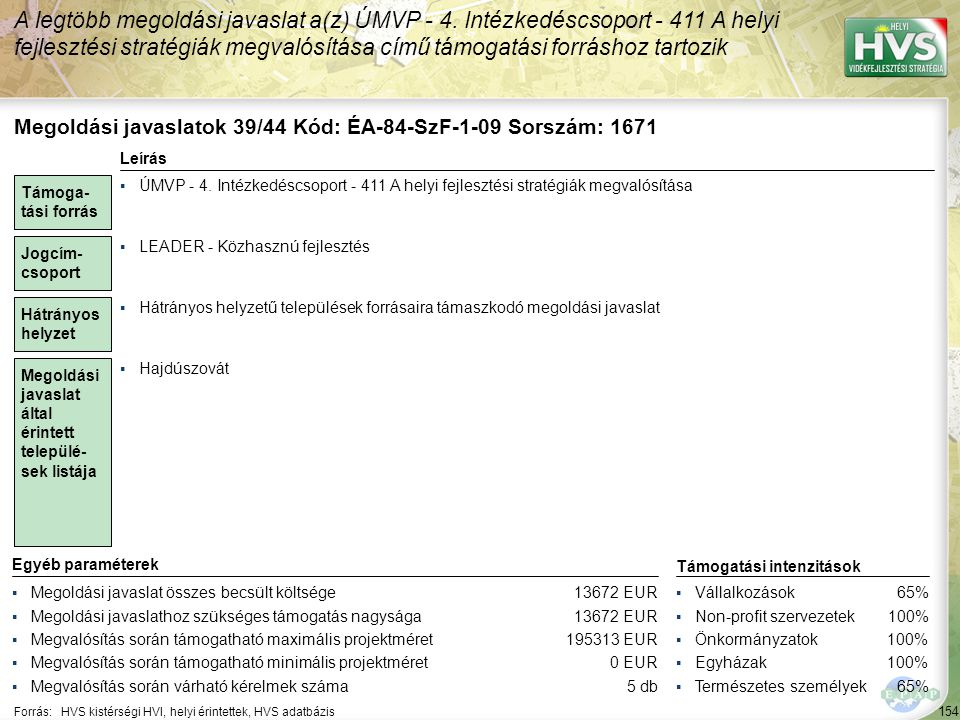 154 Forrás:HVS kistérségi HVI, helyi érintettek, HVS adatbázis A legtöbb megoldási javaslat a(z) ÚMVP - 4. Intézkedéscsoport - 411 A helyi fejlesztési