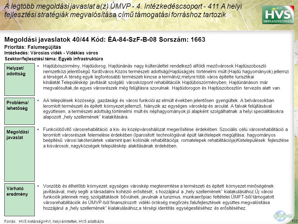 155 Forrás:HVS kistérségi HVI, helyi érintettek, HVS adatbázis Megoldási javaslatok 40/44 Kód: ÉA-84-SzF-B-08 Sorszám: 1663 A legtöbb megoldási javasl