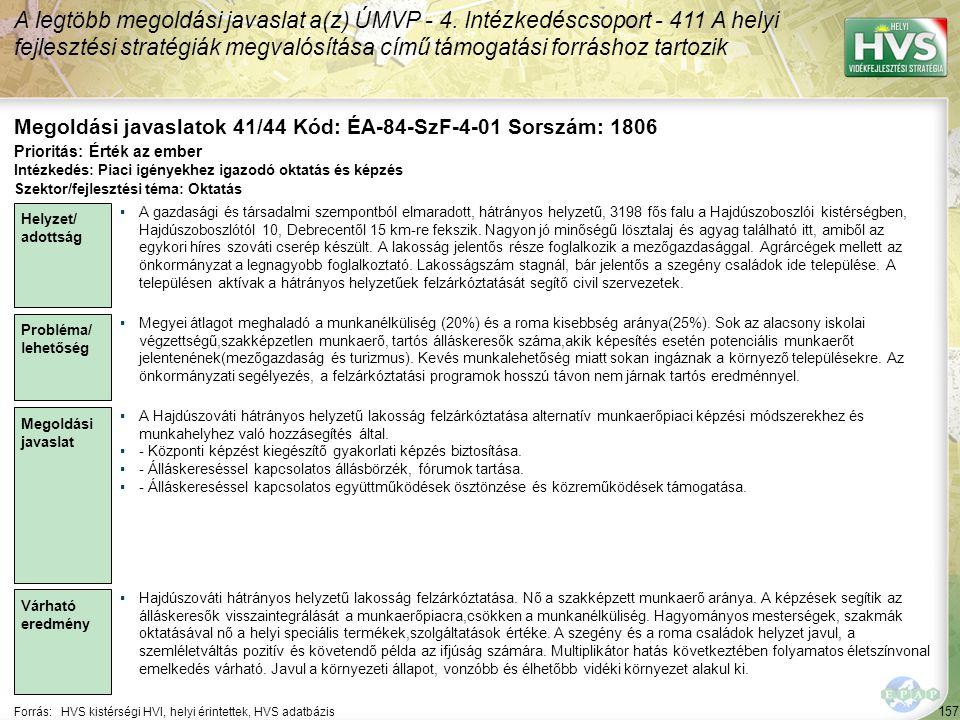 157 Forrás:HVS kistérségi HVI, helyi érintettek, HVS adatbázis Megoldási javaslatok 41/44 Kód: ÉA-84-SzF-4-01 Sorszám: 1806 A legtöbb megoldási javasl