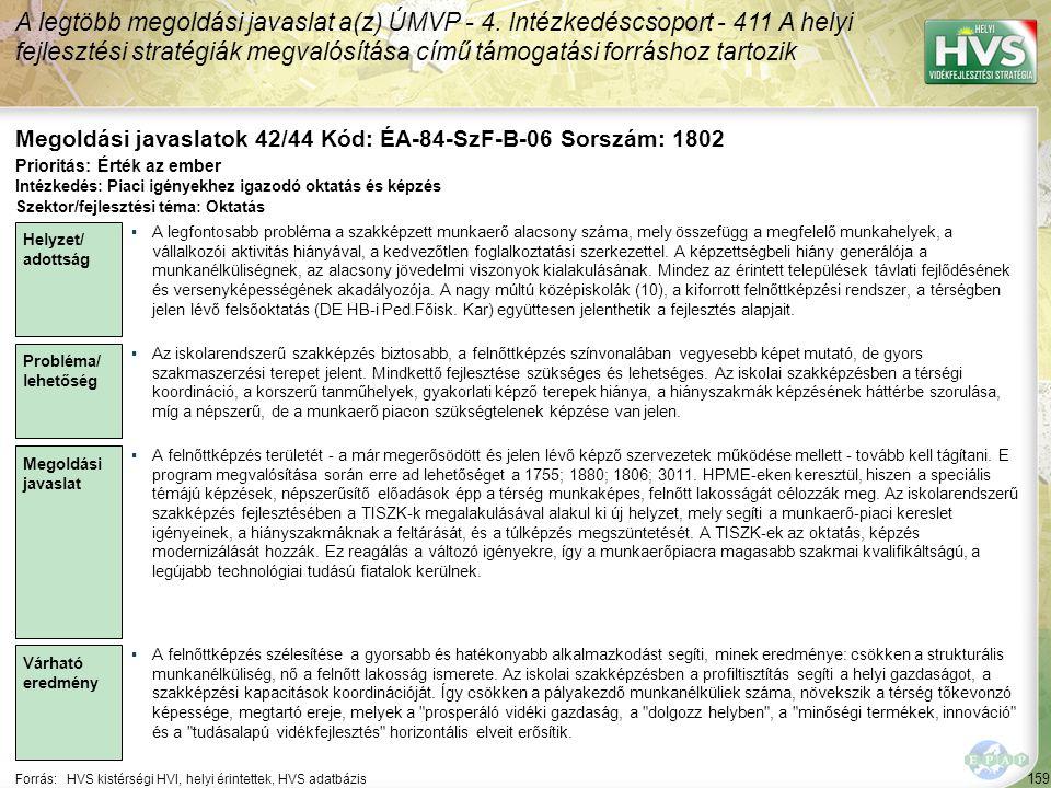 159 Forrás:HVS kistérségi HVI, helyi érintettek, HVS adatbázis Megoldási javaslatok 42/44 Kód: ÉA-84-SzF-B-06 Sorszám: 1802 A legtöbb megoldási javasl