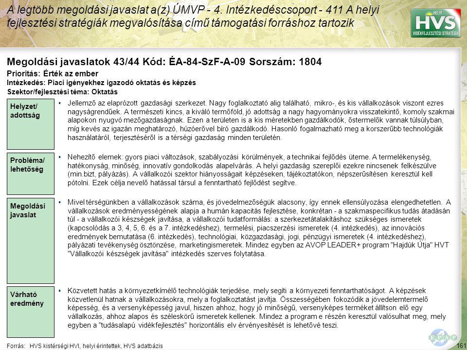 161 Forrás:HVS kistérségi HVI, helyi érintettek, HVS adatbázis Megoldási javaslatok 43/44 Kód: ÉA-84-SzF-A-09 Sorszám: 1804 A legtöbb megoldási javasl