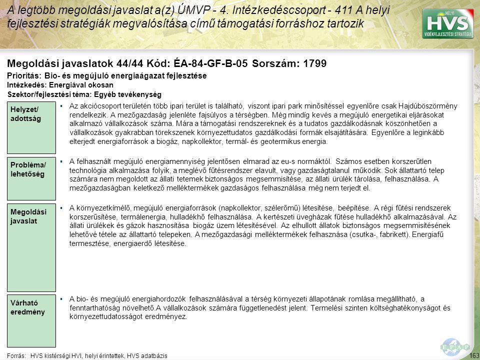 163 Forrás:HVS kistérségi HVI, helyi érintettek, HVS adatbázis Megoldási javaslatok 44/44 Kód: ÉA-84-GF-B-05 Sorszám: 1799 A legtöbb megoldási javasla
