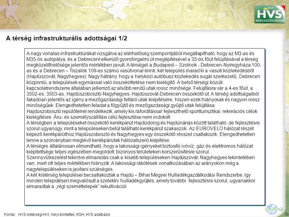 35 A nagy vonalas infrastruktúrákat vizsgálva az elérhetőség szempontjából megállapítható, hogy az M3-as és M35-ös autópálya, és a Debrecent elkerülő