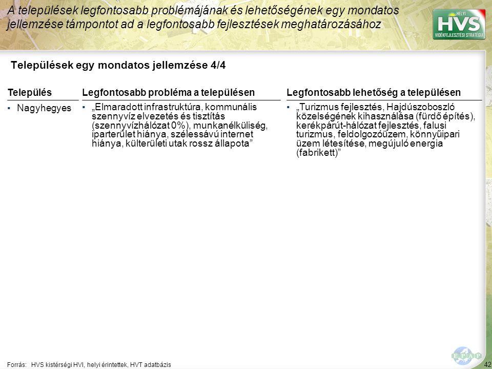 42 Települések egy mondatos jellemzése 4/4 A települések legfontosabb problémájának és lehetőségének egy mondatos jellemzése támpontot ad a legfontosa