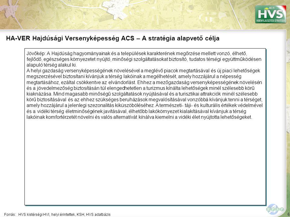 47 ▪Fenntartható agrárgazdaság a Hajdúságban Forrás:HVS kistérségi HVI, helyi érintettek, HVS adatbázis Az egyes fejlesztési intézkedésekre allokált támogatási források nagysága 3/8 A legtöbb forrás – 9,766 EUR – a(z) Fenntartható agrárgazdaság a Hajdúságban fejlesztési intézkedésre lett allokálva Fejlesztési intézkedés ▪Versenyképes gazdaság a Hajdúságban Fő fejlesztési prioritás: Hajdúsági versenyképességért Allokált forrás (EUR) 9,766 1,400,392