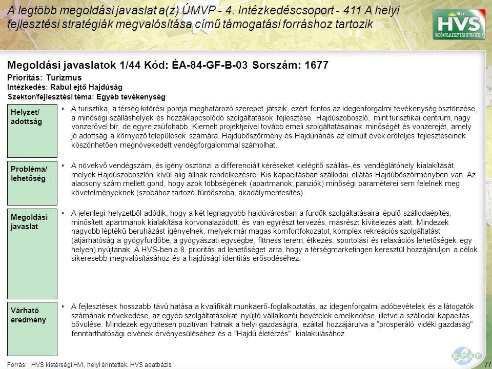 77 Forrás:HVS kistérségi HVI, helyi érintettek, HVS adatbázis Megoldási javaslatok 1/44 Kód: ÉA-84-GF-B-03 Sorszám: 1677 A legtöbb megoldási javaslat