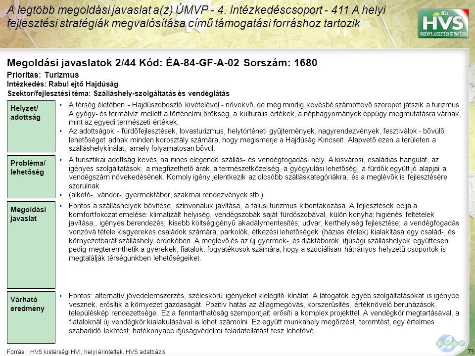 79 Forrás:HVS kistérségi HVI, helyi érintettek, HVS adatbázis Megoldási javaslatok 2/44 Kód: ÉA-84-GF-A-02 Sorszám: 1680 A legtöbb megoldási javaslat