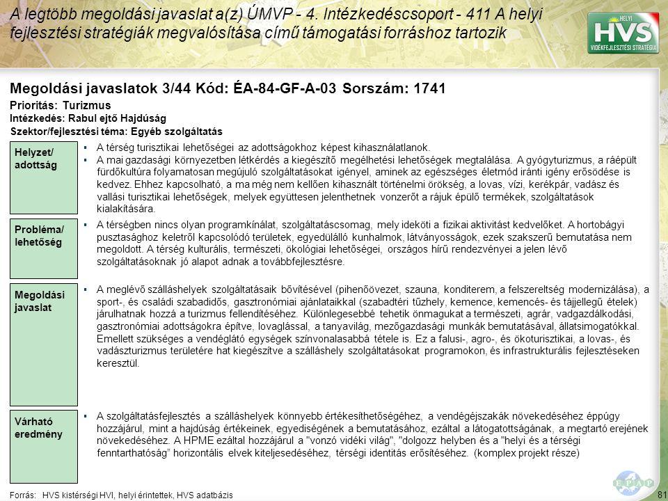 81 Forrás:HVS kistérségi HVI, helyi érintettek, HVS adatbázis Megoldási javaslatok 3/44 Kód: ÉA-84-GF-A-03 Sorszám: 1741 A legtöbb megoldási javaslat
