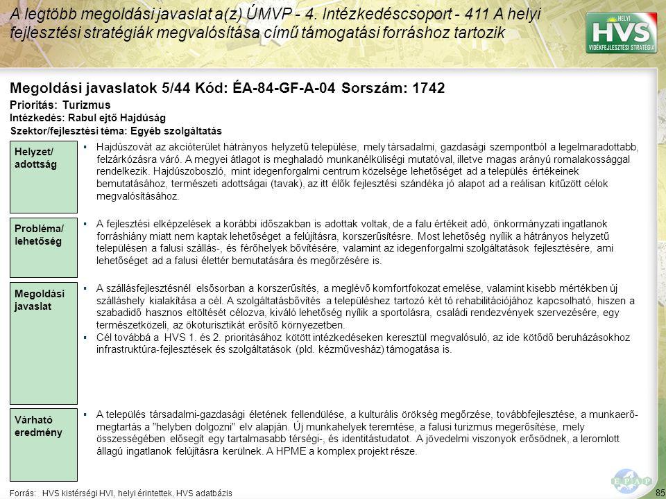 85 Forrás:HVS kistérségi HVI, helyi érintettek, HVS adatbázis Megoldási javaslatok 5/44 Kód: ÉA-84-GF-A-04 Sorszám: 1742 A legtöbb megoldási javaslat