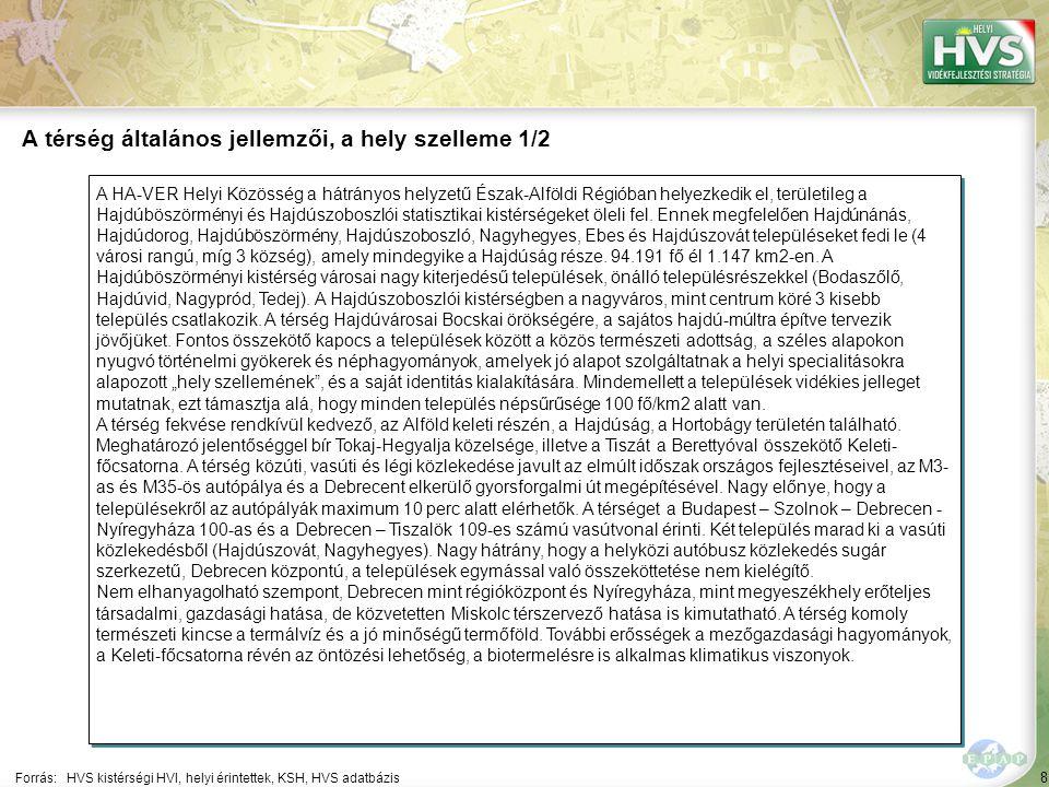 119 Forrás:HVS kistérségi HVI, helyi érintettek, HVS adatbázis Megoldási javaslatok 22/44 Kód: ÉA-84-GF-A-07 Sorszám: 1746 A legtöbb megoldási javaslat a(z) ÚMVP - 4.
