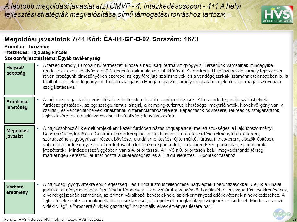 89 Forrás:HVS kistérségi HVI, helyi érintettek, HVS adatbázis Megoldási javaslatok 7/44 Kód: ÉA-84-GF-B-02 Sorszám: 1673 A legtöbb megoldási javaslat