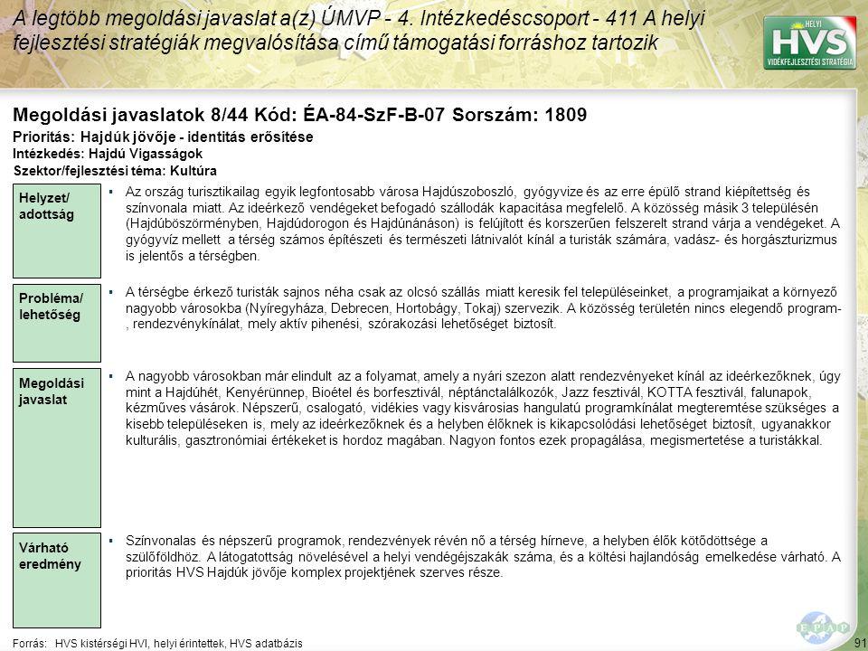 91 Forrás:HVS kistérségi HVI, helyi érintettek, HVS adatbázis Megoldási javaslatok 8/44 Kód: ÉA-84-SzF-B-07 Sorszám: 1809 A legtöbb megoldási javaslat