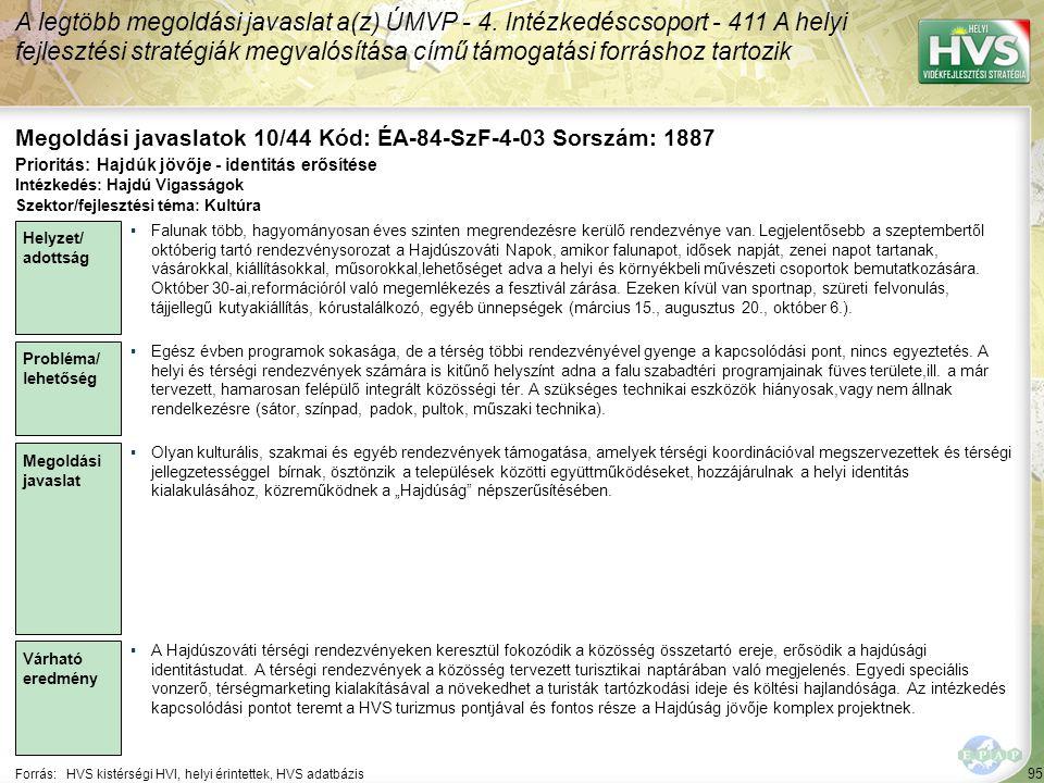 95 Forrás:HVS kistérségi HVI, helyi érintettek, HVS adatbázis Megoldási javaslatok 10/44 Kód: ÉA-84-SzF-4-03 Sorszám: 1887 A legtöbb megoldási javasla