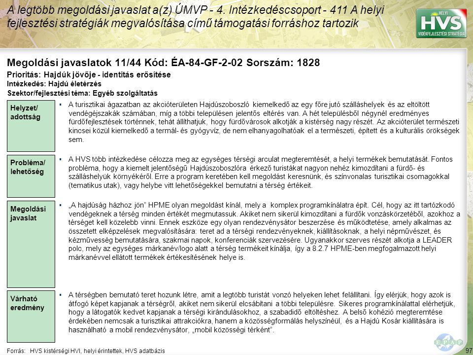 97 Forrás:HVS kistérségi HVI, helyi érintettek, HVS adatbázis Megoldási javaslatok 11/44 Kód: ÉA-84-GF-2-02 Sorszám: 1828 A legtöbb megoldási javaslat