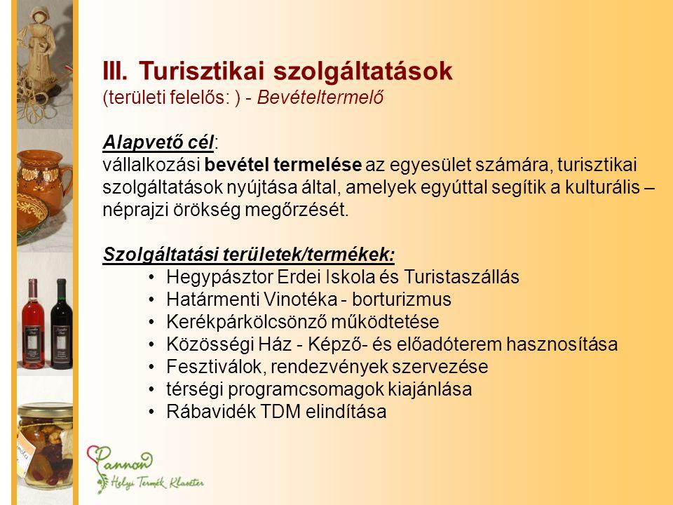 III. Turisztikai szolgáltatások (területi felelős: ) - Bevételtermelő Alapvető cél: vállalkozási bevétel termelése az egyesület számára, turisztikai s