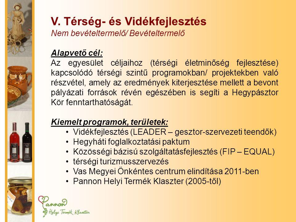 V. Térség- és Vidékfejlesztés Nem bevételtermelő/ Bevételtermelő Alapvető cél: Az egyesület céljaihoz (térségi életminőség fejlesztése) kapcsolódó tér