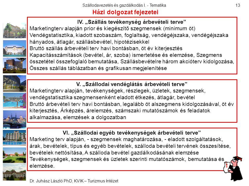 Szállodavezetés és gazdálkodás I.- Tematika Dr. Juhász László PhD, KVIK – Turizmus Intézet 13 IV.