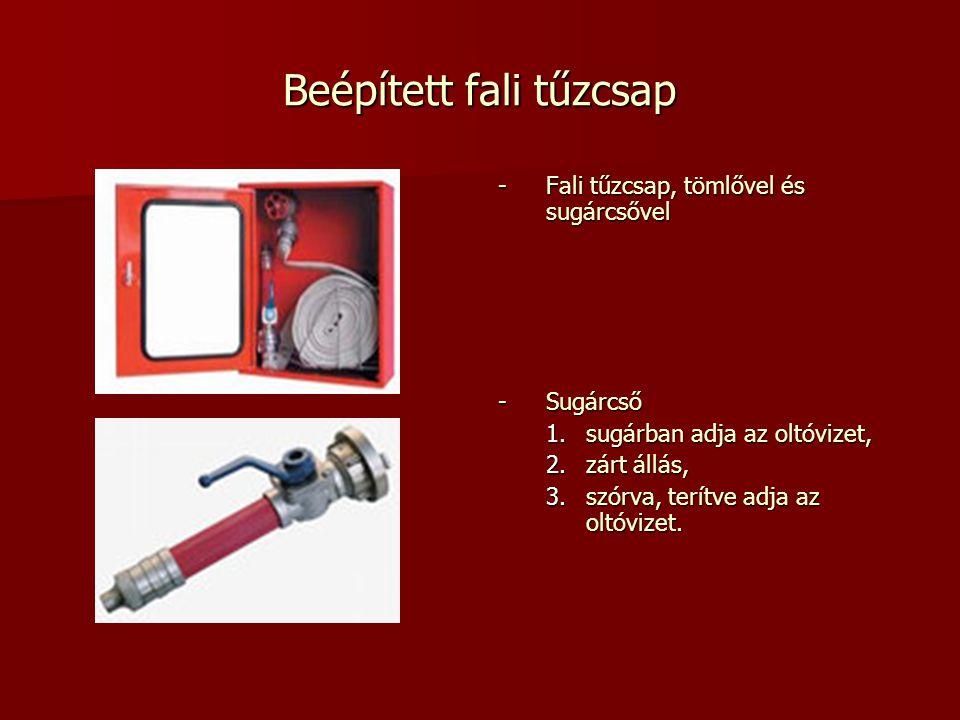 Beépített fali tűzcsap -Fali tűzcsap, tömlővel és sugárcsővel - Sugárcső 1.sugárban adja az oltóvizet, 2.zárt állás, 3.szórva, terítve adja az oltóviz