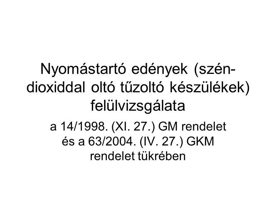 Nyomástartó edények (szén- dioxiddal oltó tűzoltó készülékek) felülvizsgálata a 14/1998.