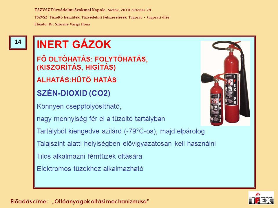 TSZVSZ Tűzvédelmi Szakmai Napok - Siófok, 2010. október 29. TSZVSZ Tűzoltó készülék, Tűzvédelmi Felszerelések Tagozat - tagozati ülés Előadó: Dr. Szőc