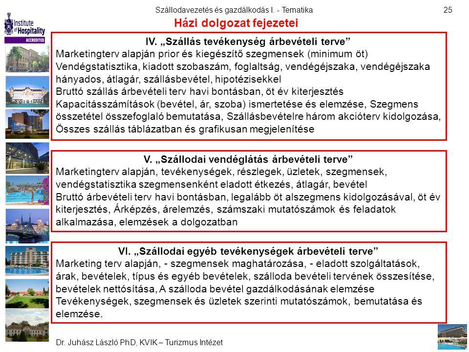 """Szállodavezetés és gazdálkodás I. - Tematika Dr. Juhász László PhD, KVIK – Turizmus Intézet 25 IV. """"Szállás tevékenység árbevételi terve"""" Marketingter"""