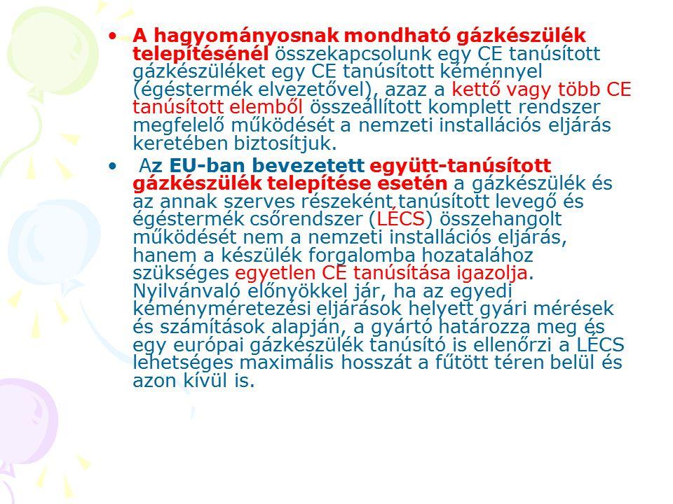 Az együtt tanúsított gázkészüléket a magyar jogrendbe a 22/98 IKIM rendelet vezette be 1998-ban.