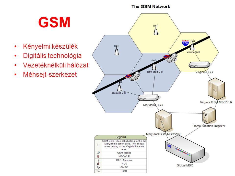 ISDN •Multifunkciós készülék (telefon, fax és internet) •2 db 64 kbit/s-es csatorna •Digitális technológia •Hagyományos kábelekkel megoldható, nem igényel optikát.