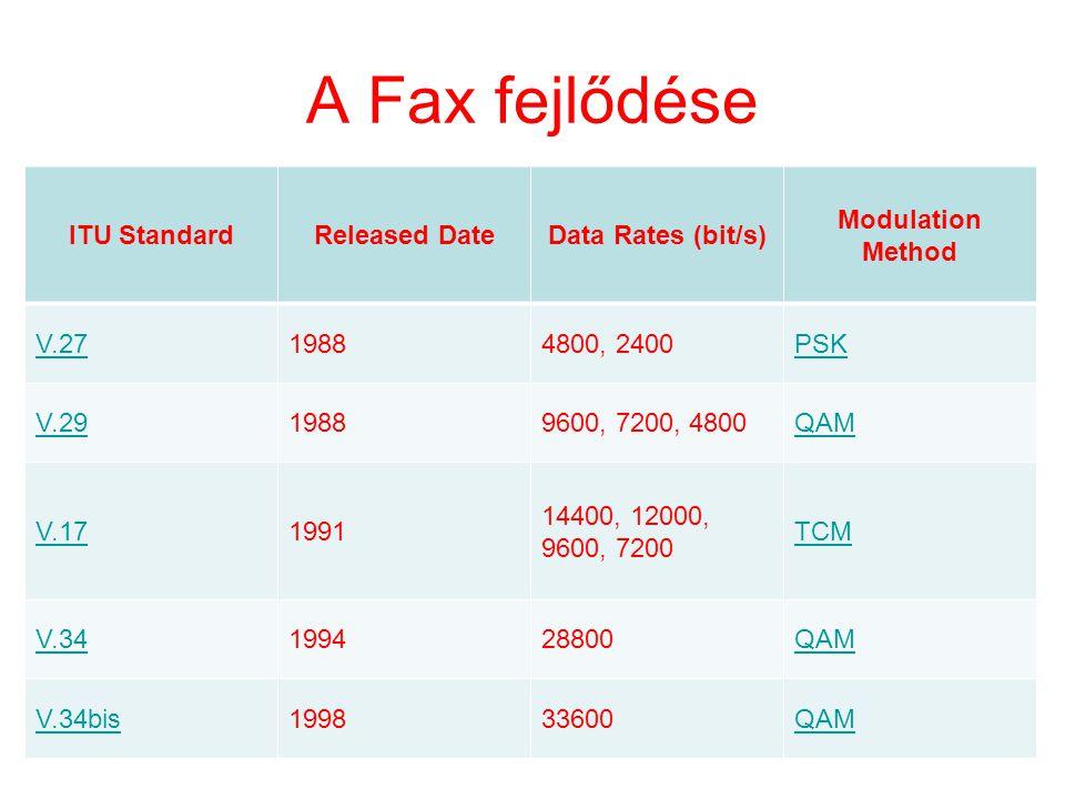 Multifunkcionális készülékek •Kényelmi szolgáltatást nyújtó készülék •Készülék szolgáltatásai: •Többfunkciós nyomtató •Scanner •Fax •Másoló •Felbontás:fax: ~ 1200 x 1200 dpi scanner: ~ 1200 x 2400 dpi nyomtató: ~ 6000 x 1200 dpi •Modem sebesség: ~ 32-35 Kbps