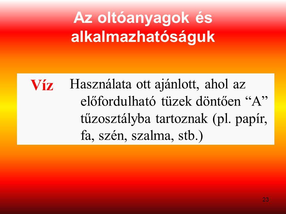 23 Az oltóanyagok és alkalmazhatóságuk Víz Használata ott ajánlott, ahol az előfordulható tüzek döntően A tűzosztályba tartoznak (pl.