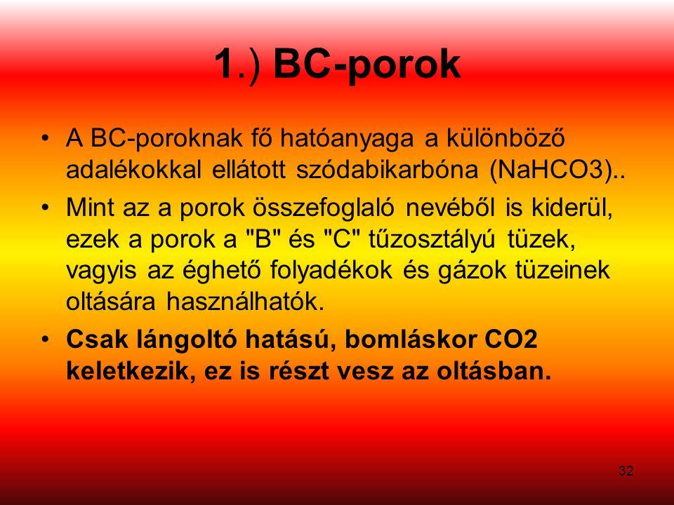 32 1.) BC-porok •A BC-poroknak fő hatóanyaga a különböző adalékokkal ellátott szódabikarbóna (NaHCO3)..