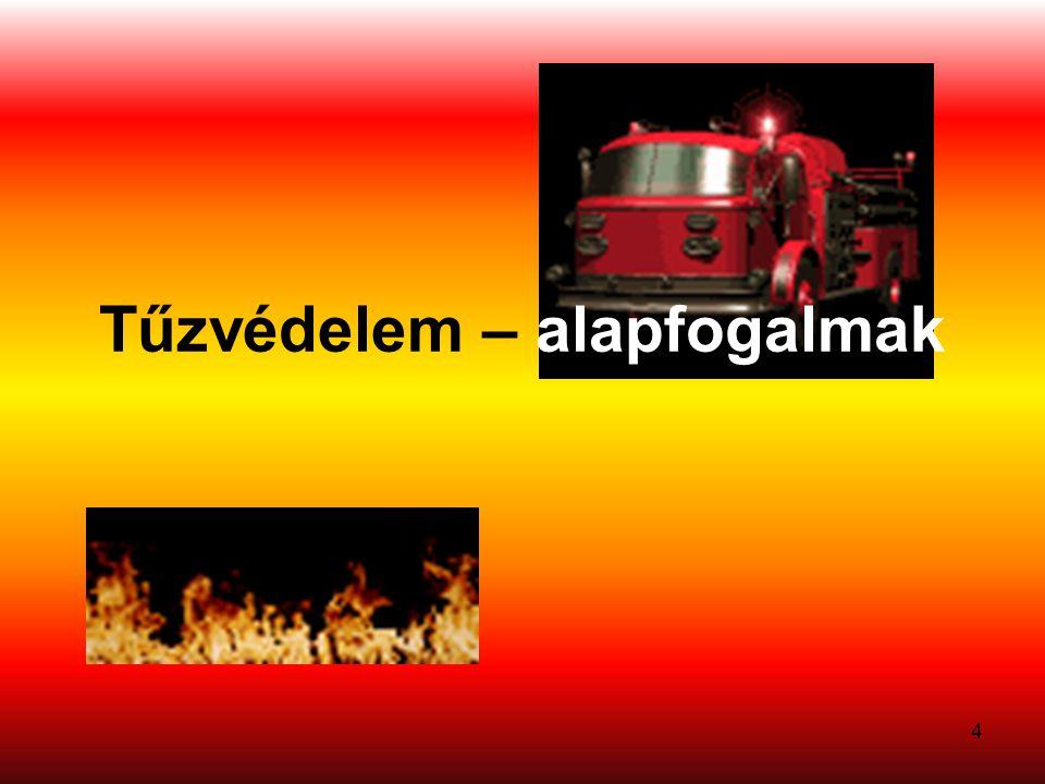 15 Az égés fajtái: –Gyors égés: •ha az oxigénnel egyesülő anyag hőmérséklete eléri a gyulladási hőmérsékletet (láng jelenség) –Lassú égés: •Fényjelenség nélküli, alig érzékelhető hőmérsékletemelkedéssel, gyulladási hőmérséklet alatt.