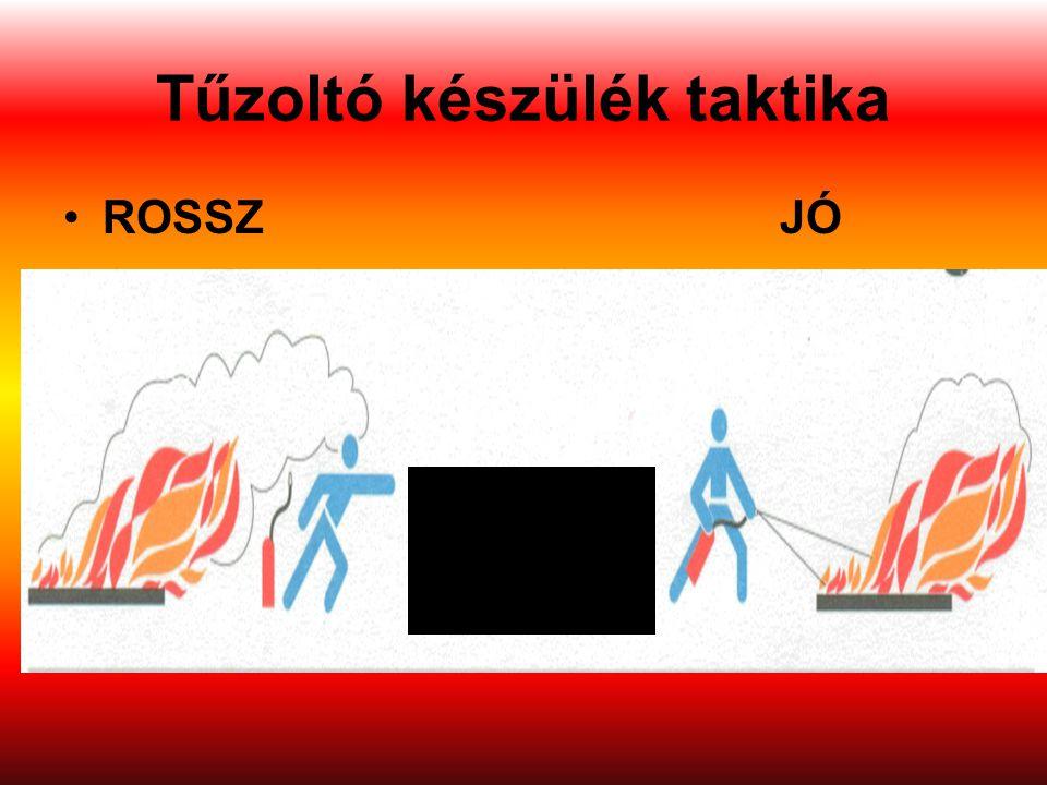 """Tűzoltó készülék taktika •ROSSZ JÓ A tüzet szélirányból kell oltani!Felületi tüzeket """"tőlünk elhajtva kell oltani!"""