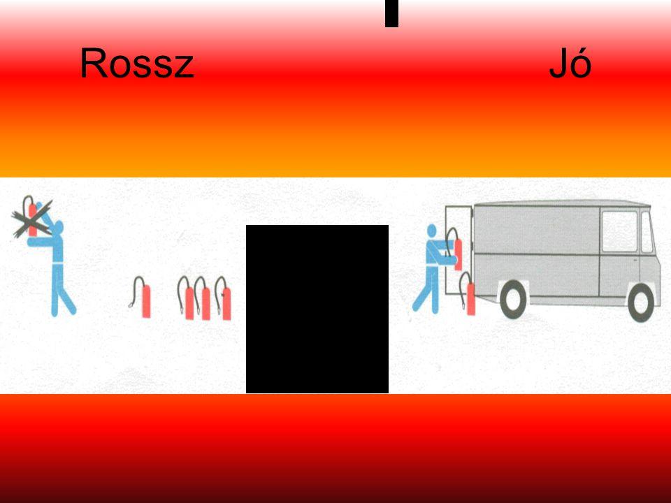 RosszJó A használt tűzoltó- készülékeket nem szabad visszaakasztani.