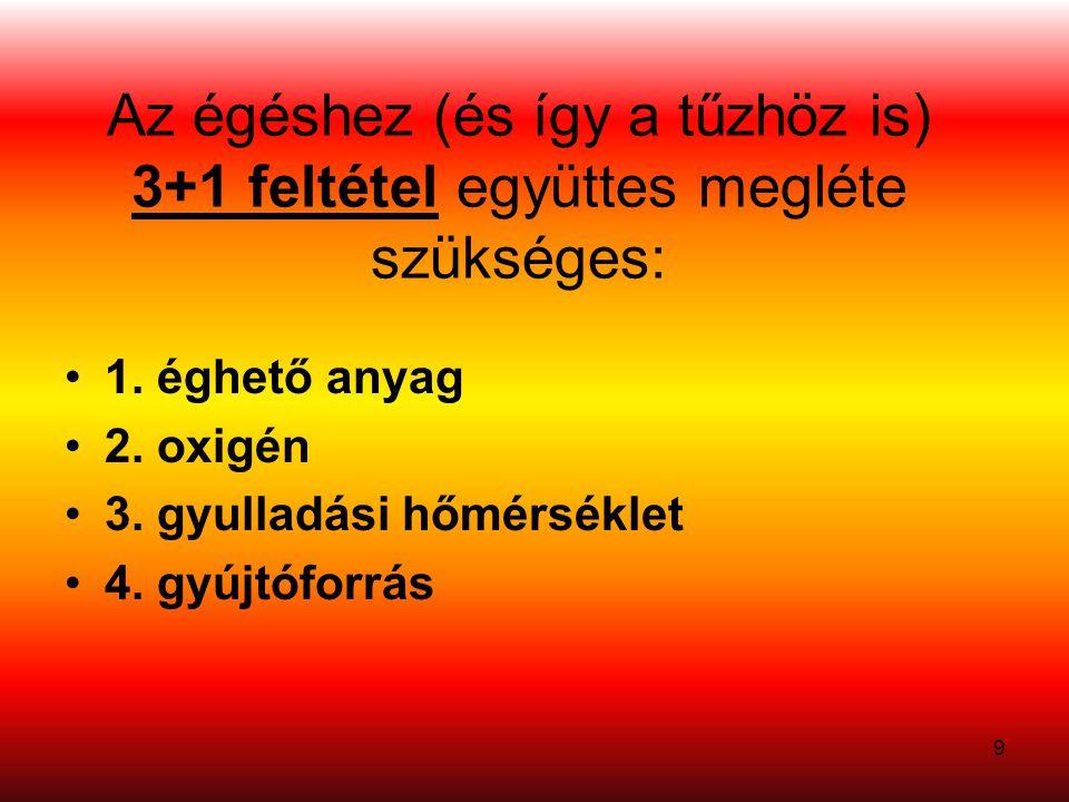 30 1.Por •A porral oltók a tűzoltó készülékek hazánkban leginkább elterjedt csoportját alkotják.