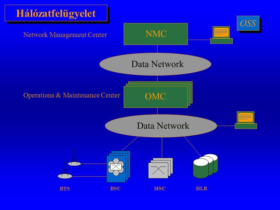 SMS Service Center (SMS-SC) o üzenetközvetítő szerver o tárolja és továbbítja az üzeneteket (SMS) ha a címzett elérhető (be van kapcsolva)