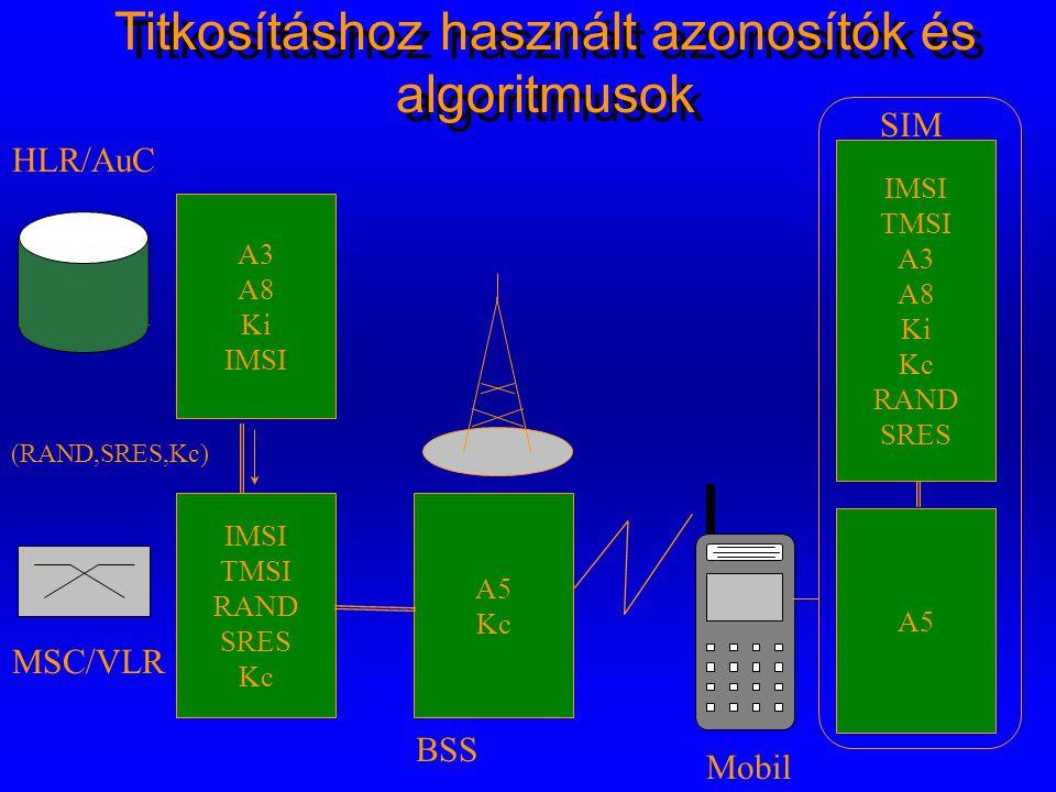 Biztonságos-e a GSM? Három szintű biztonság: o azonosítás m az előfizető azonosságának ellenőrzése a szolgáltatáshoz férés előtt m a mobil készülék az