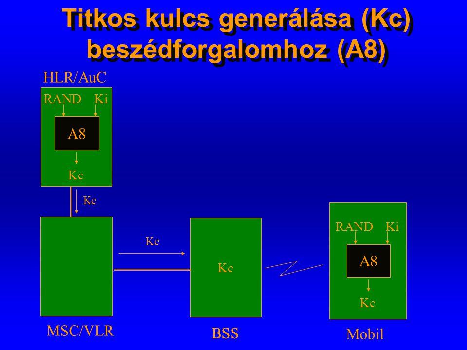 AZONOSÍTÁS (A3) HLR/AuC összehasonlítás SRES from AuC SRES from MS (RAND,SRES) MSC/VLR BSS MS A3 RANDKi SRES Azonosítás kérés (RAND) A3 RANDKi SRES Az