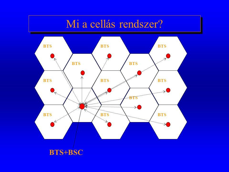 Mi a cellás rendszer? BTS+BSC BTS