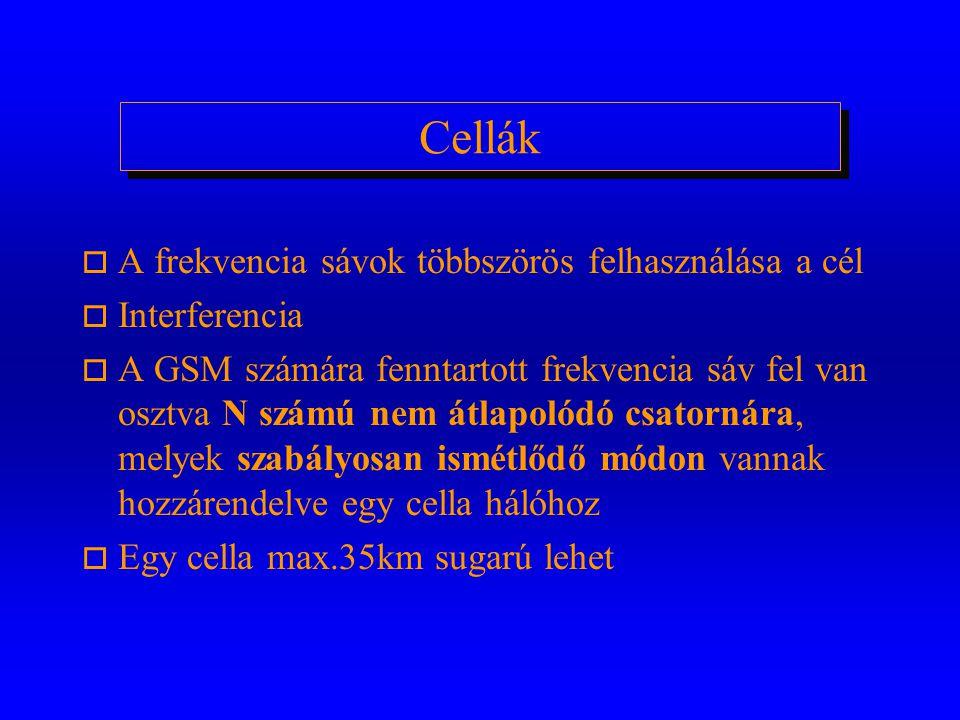 Cellák o A frekvencia sávok többszörös felhasználása a cél o Interferencia o A GSM számára fenntartott frekvencia sáv fel van osztva N számú nem átlapolódó csatornára, melyek szabályosan ismétlődő módon vannak hozzárendelve egy cella hálóhoz o Egy cella max.35km sugarú lehet