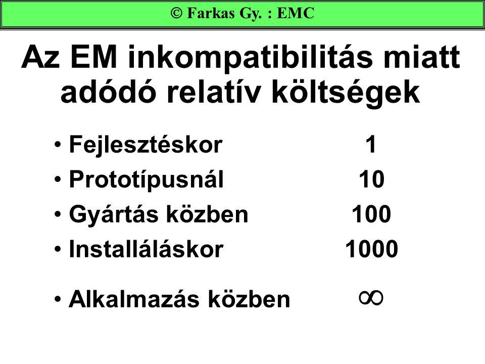Az EM inkompatibilitás miatt adódó relatív költségek •Fejlesztéskor 1 •Prototípusnál 10 •Gyártás közben 100 •Installáláskor1000 •Alkalmazás közben   Farkas Gy.