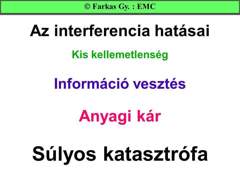 Az interferencia hatásai Kis kellemetlenség Információ vesztés Anyagi kár Súlyos katasztrófa  Farkas Gy. : EMC
