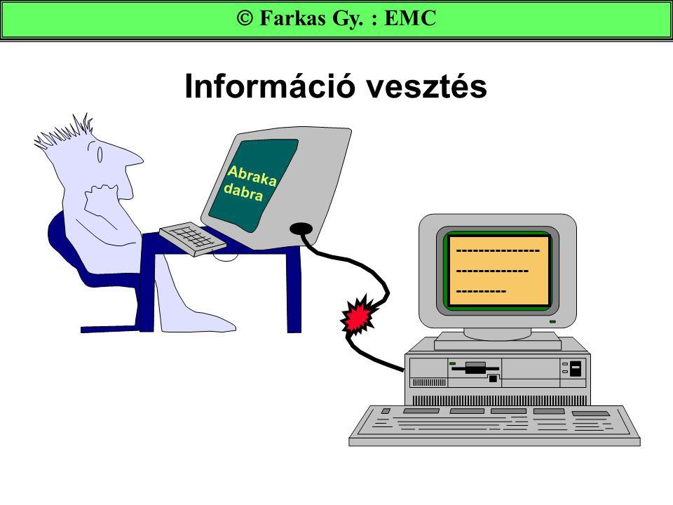 Információ vesztés  Farkas Gy. : EMC Abraka dabra --------------- ------------- --------- Abraka dabra