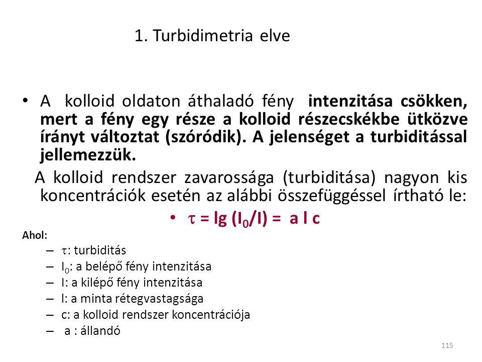 115 1. Turbidimetria elve • A kolloid oldaton áthaladó fény intenzitása csökken, mert a fény egy része a kolloid részecskékbe ütközve írányt változtat
